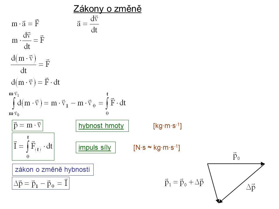 Zákony o změně Dynamika I, 2. přednáška hybnost hmoty [kg·m·s-1]